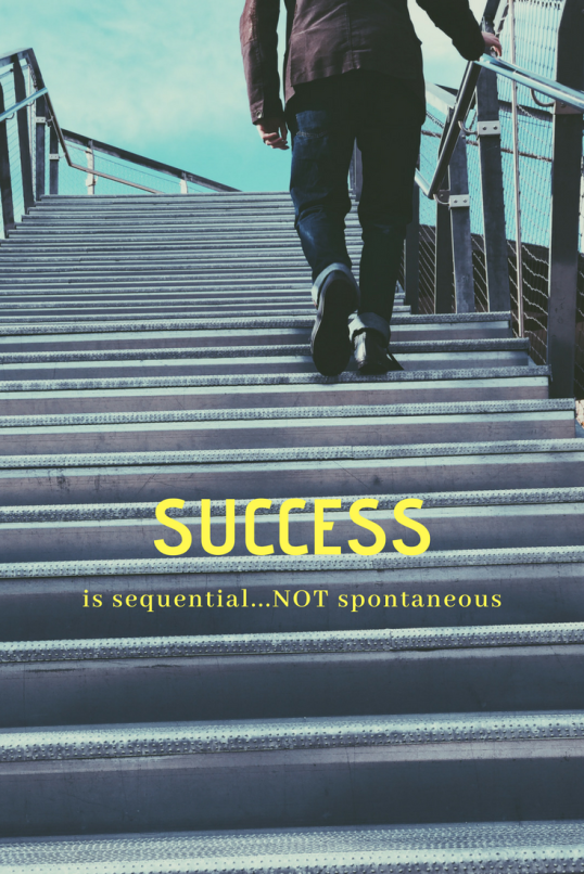 29 Day Opening - Success sequential NOT spontaneous